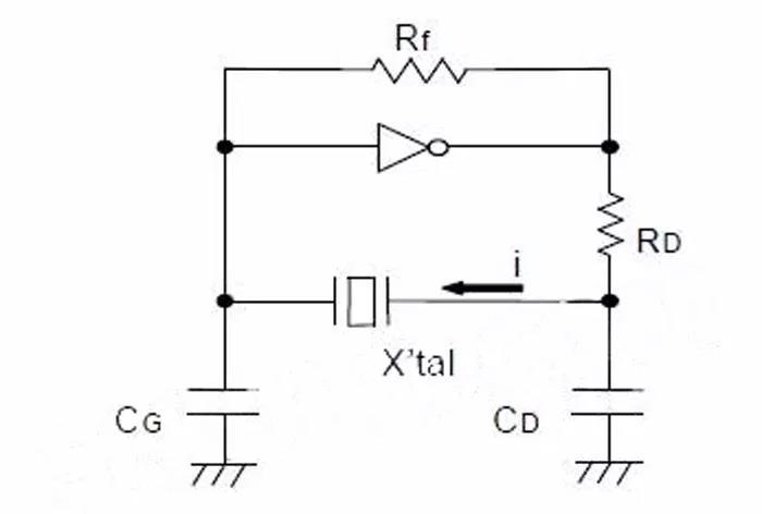 对晶体整体要求比较高的,比如产品更新率低,相位噪声好,全温范围内的频偏低等,对温度要求比较高。这时就要用有源晶体。比如爱普生的普通有源晶体SG系列,SG-210STF,SG7050等,温度补偿晶体TG2520,TG-5006等,或是实时时钟模块RTC。 对晶体要求不大,比如产品更新快,设计周期短,精度要求不高,只对室温下精度有要求,这时一般选用无源晶体。比如爱普生的FC-135,FA-12M,FA-238等。