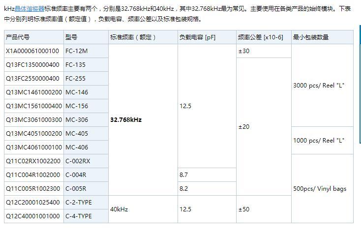 EPSON音叉晶振标准频率表(kHz频率范围)