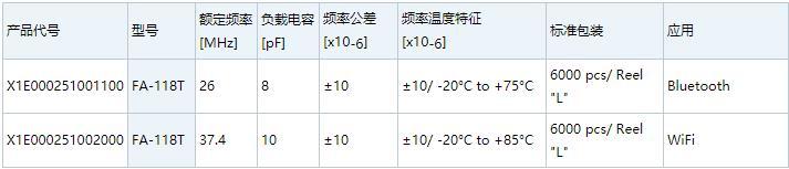 EPSONMHz范围AT晶体谐振器标准频率表